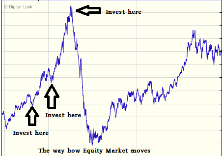 market-volatility-in-short-term
