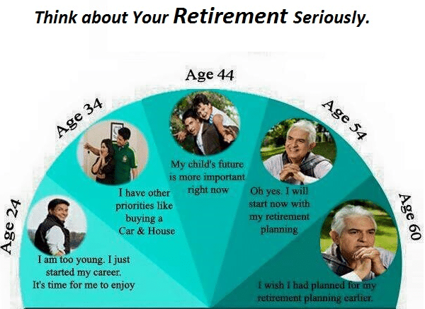 Think About Retirement